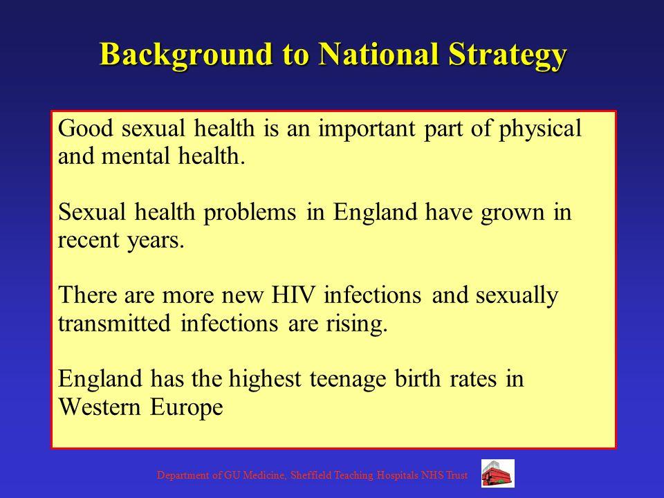 Teenage sexual health problems