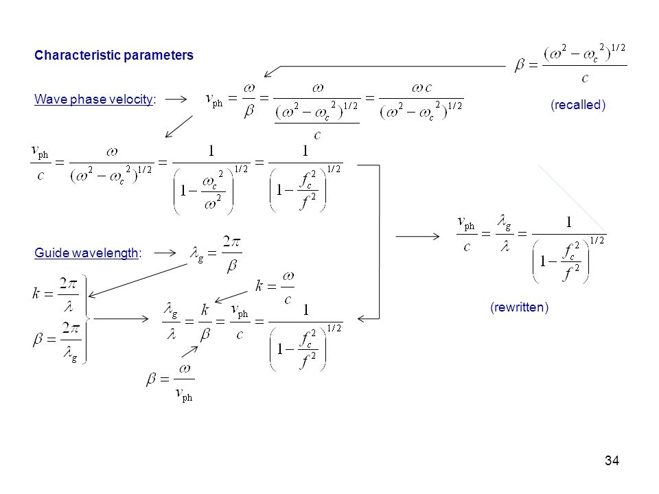 Waveguide mathematics.