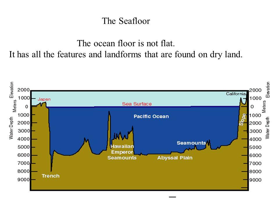 Diagram Of Land Under The Ocean Electrical Work Wiring Diagram