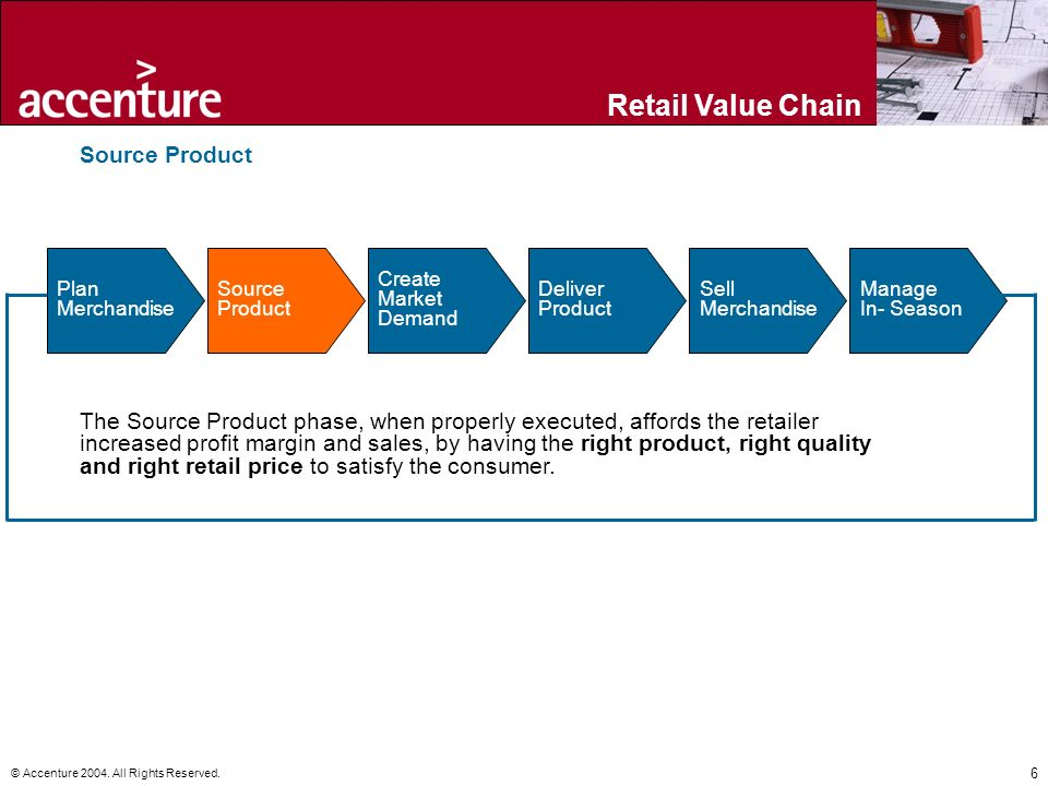 Retail Overview Oracle Retail Sales Training July, ppt download