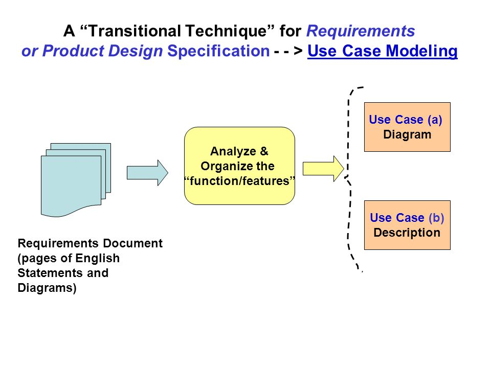 Moving from lots of requirements to organized product design 7 a transitional ccuart Choice Image