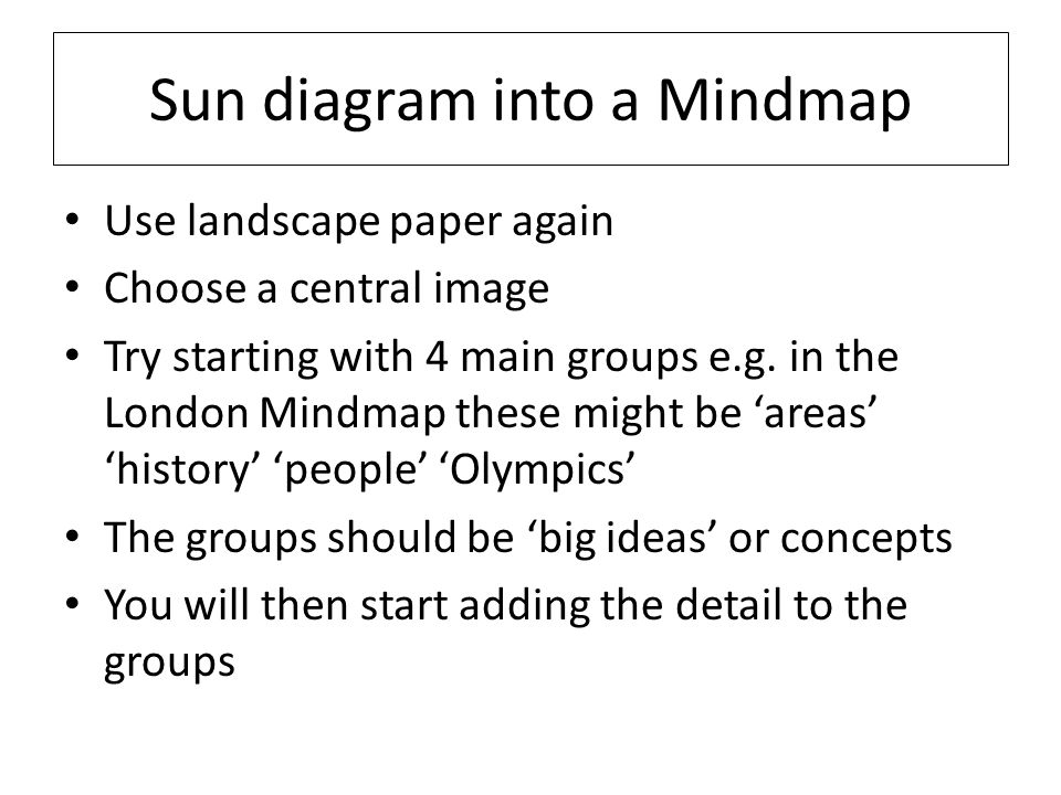 Sun diagram into a Mindmap Use landscape paper again Choose a central image Try starting with 4 main groups e.g.