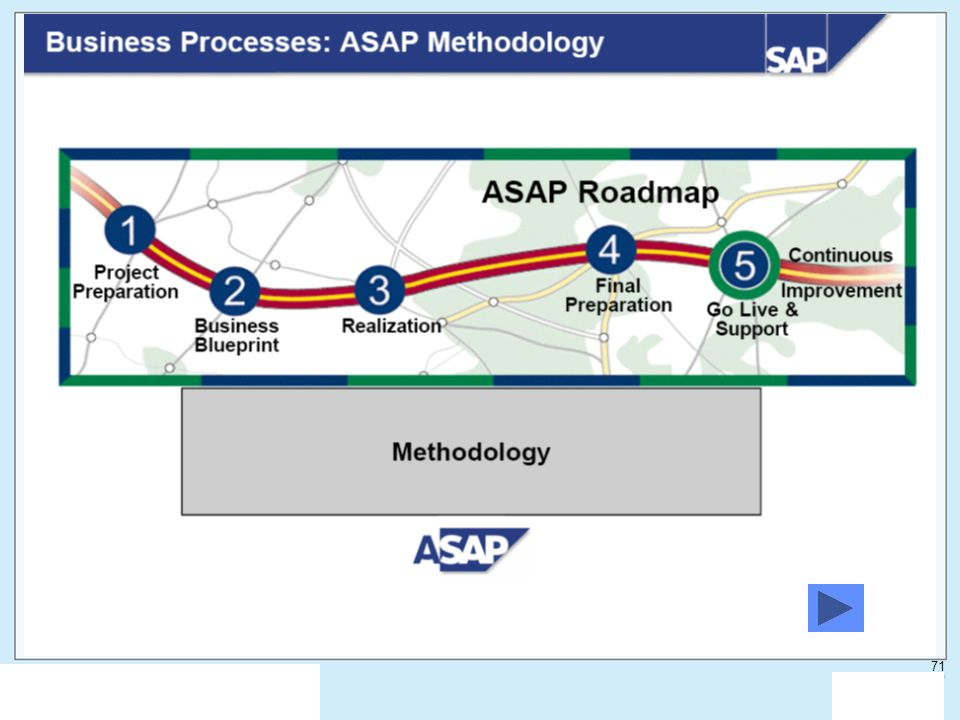 Sap a erp package 2 about sap systems applications products in 72 72 questions malvernweather Images