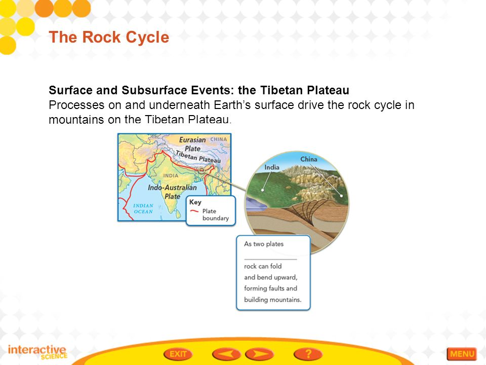 Table of contents earths interior convection and the mantle 16 the rock cycle surface and subsurface events the tibetan plateau processes on and underneath earths surface drive the rock cycle in mountains on the ccuart Gallery