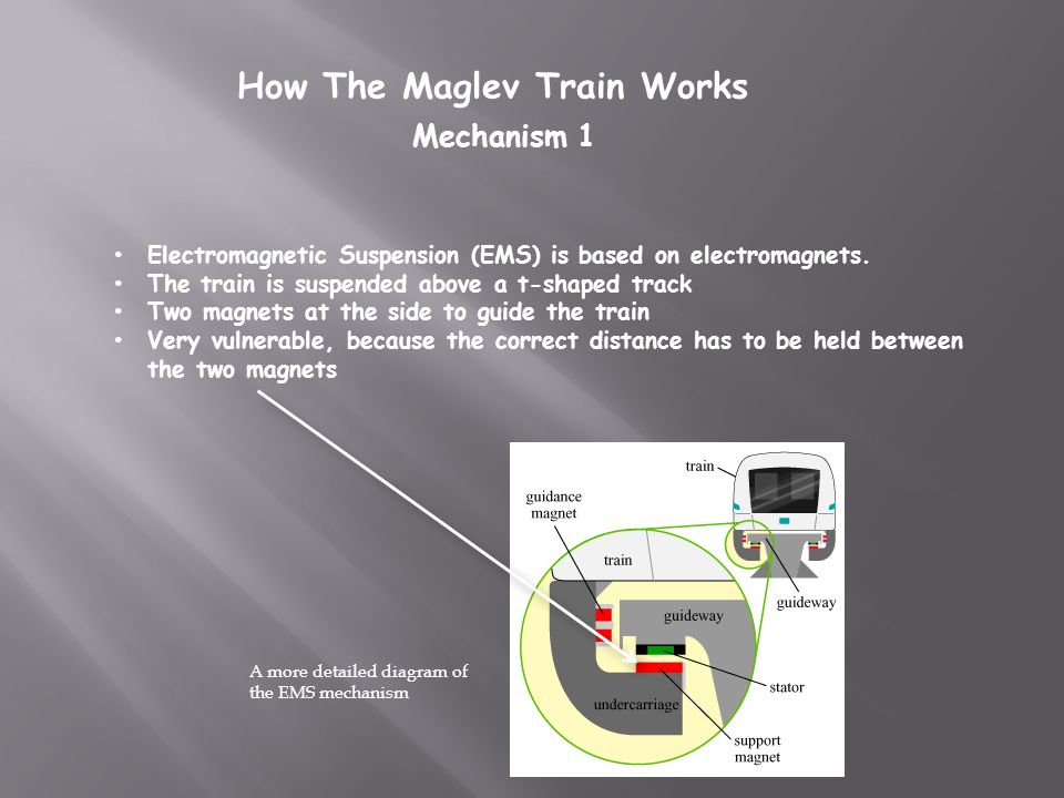 Introduction A Maglev train is a train that operates using magnetic