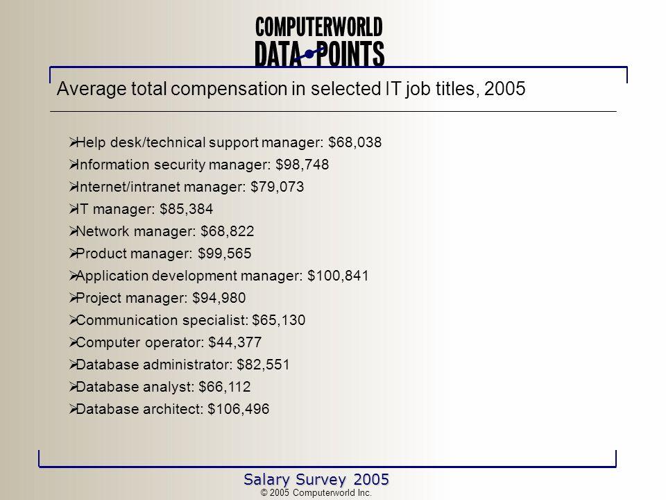 Salary Survey 2005 © 2005 Computerworld Inc. This presentation is ...