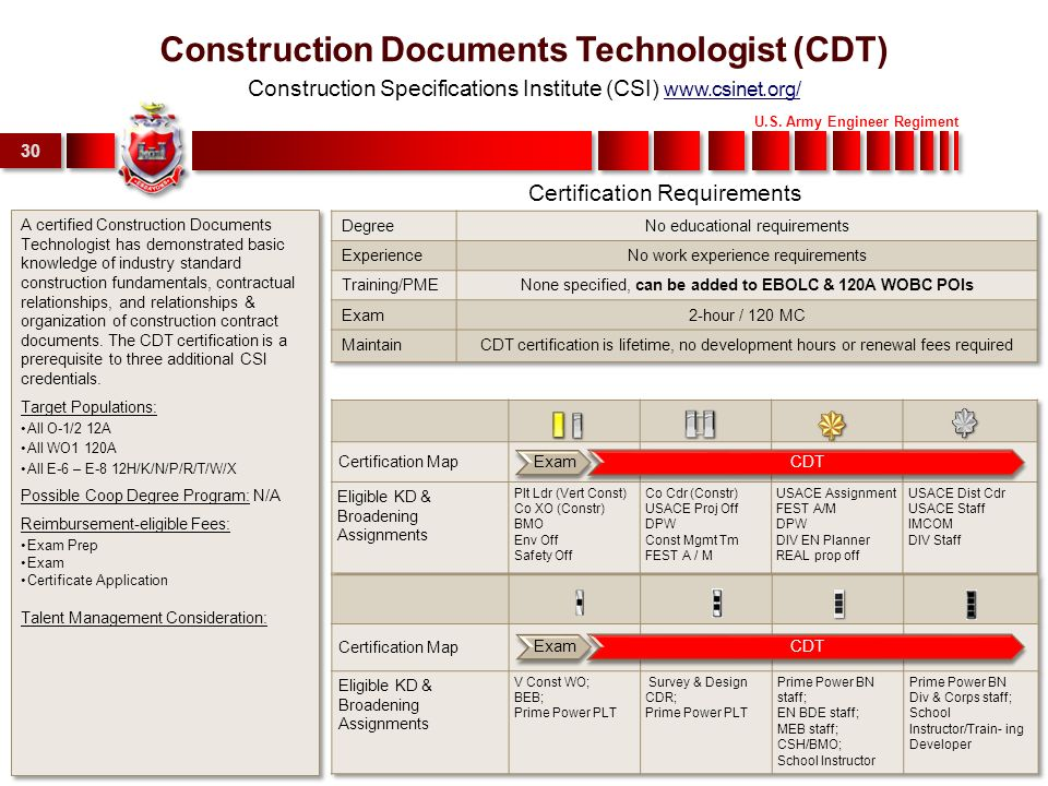 Us Army Engineer Regiment 1 Engineer Credentialing 9 Dec Ppt Download