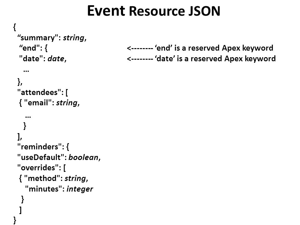 Handling JSON in Apex Shamil Arsunukayev Technical Architect