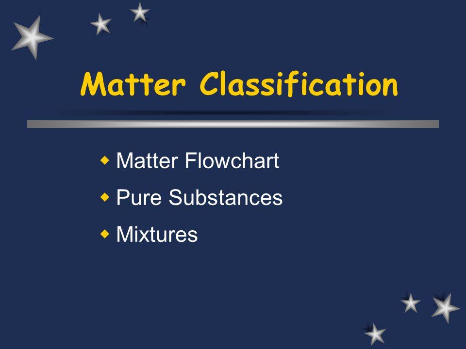 Matter Classification Matter Flowchart Pure Substances