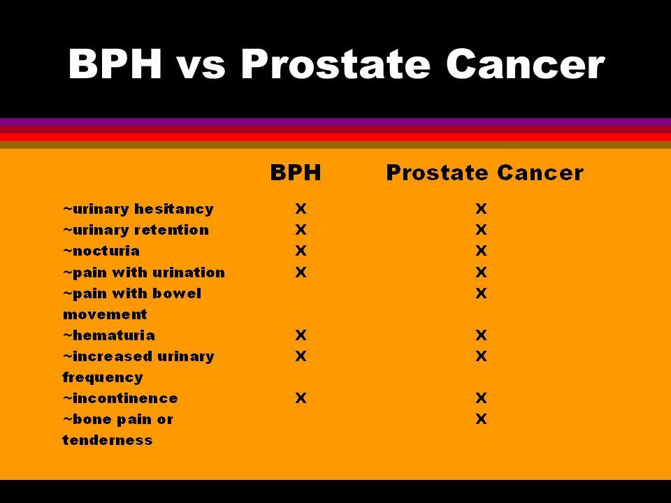 bph vs prostate cancer)