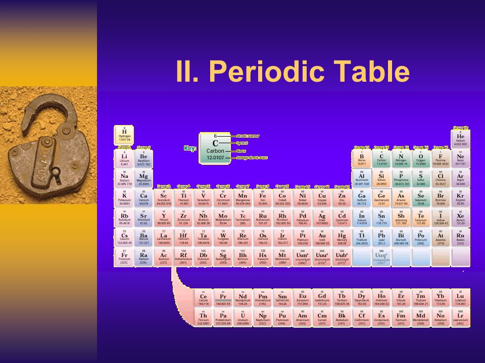 Ii periodic table j deutsch the placement or location of elements periodic table urtaz Choice Image
