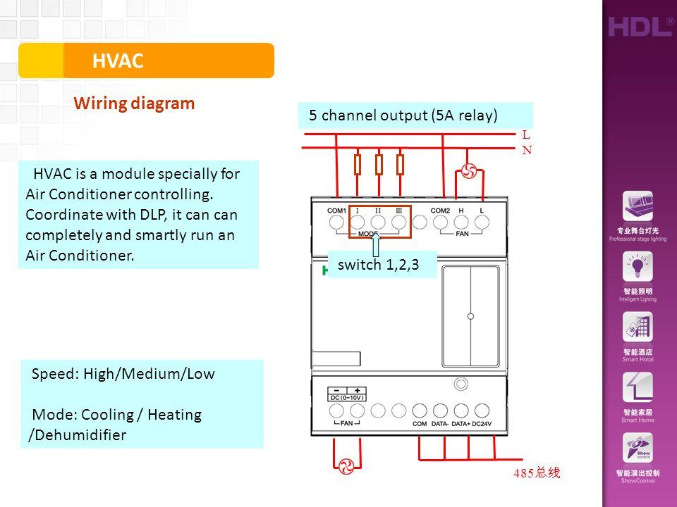 Terrific Hvac Wiring Diagram 5 Channel Output 5A Relay Speed High Medium Wiring Digital Resources Cettecompassionincorg