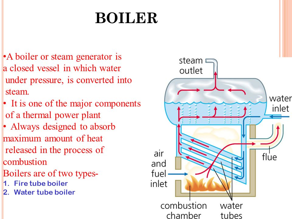 Coal Fired Power Plant Boiler Tube Diagram - Product Wiring Diagrams •