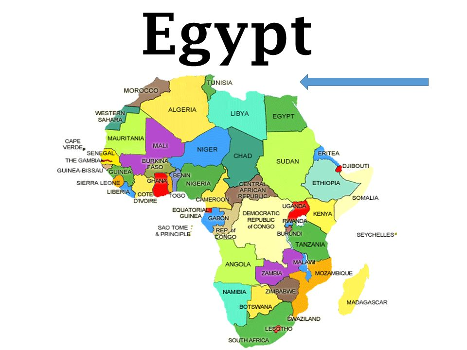 the importance of the nile river to egyptian civilization
