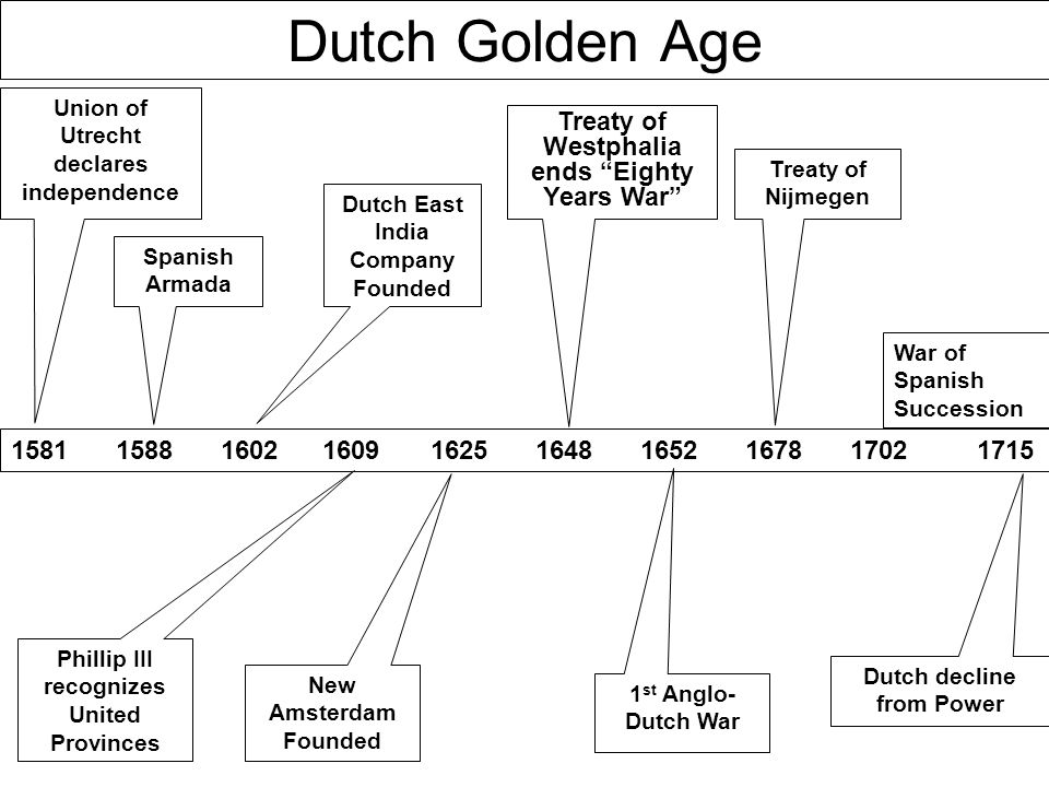 Chapter 16 McKay (pp )(4 18) The Dutch World Golden Age