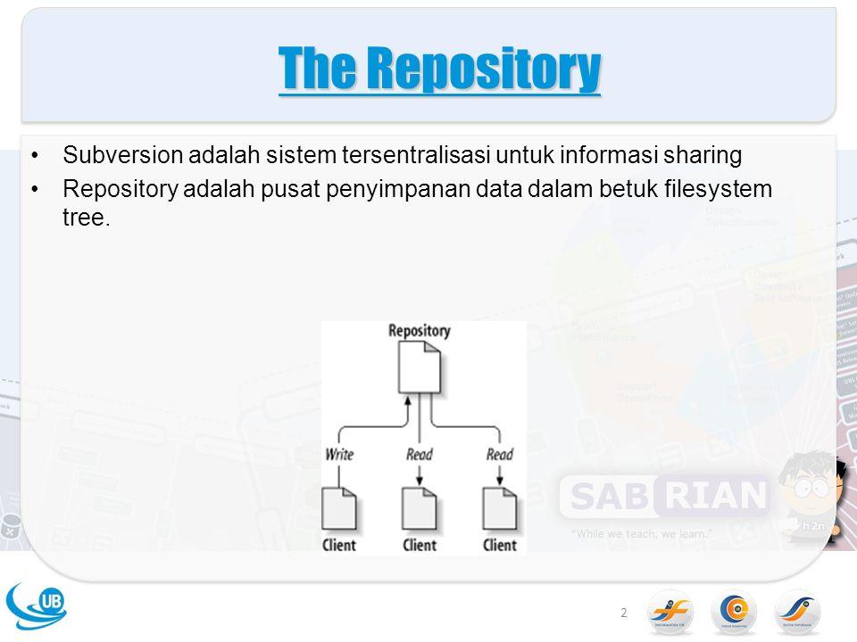 Sabriansyah ra version control the repository subversion adalah the repository subversion adalah sistem tersentralisasi untuk informasi sharing repository adalah pusat penyimpanan data dalam betuk ccuart Image collections