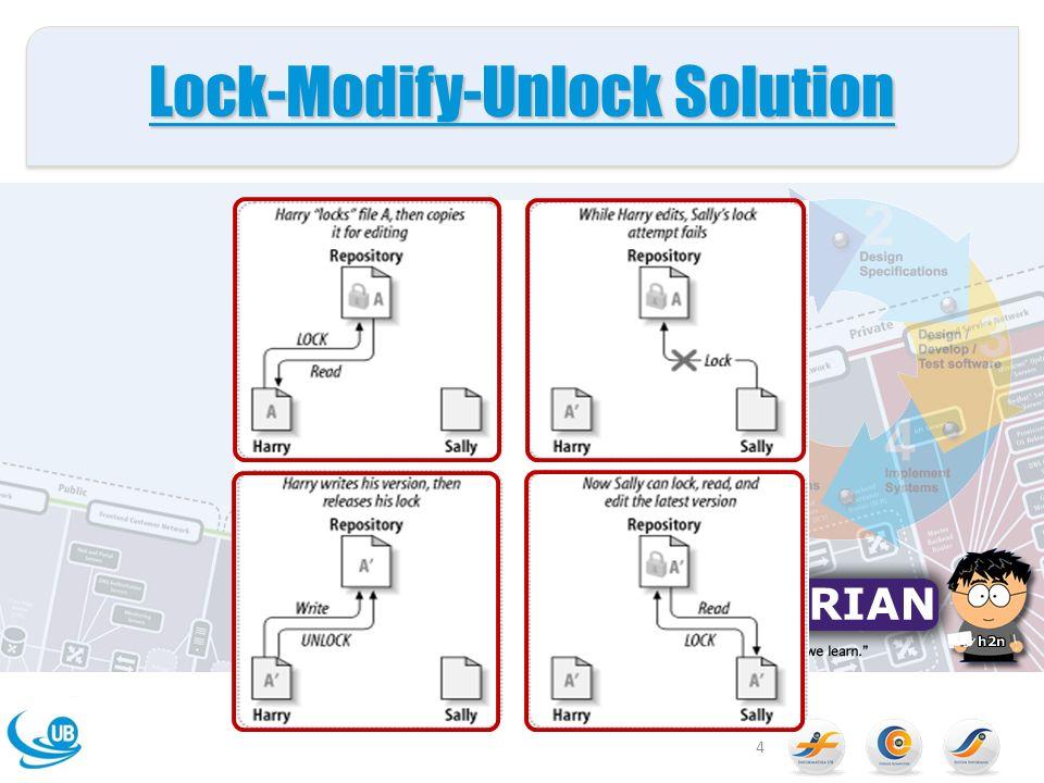 Sabriansyah ra version control the repository subversion adalah 4 lock modify unlock solution 4 ccuart Image collections