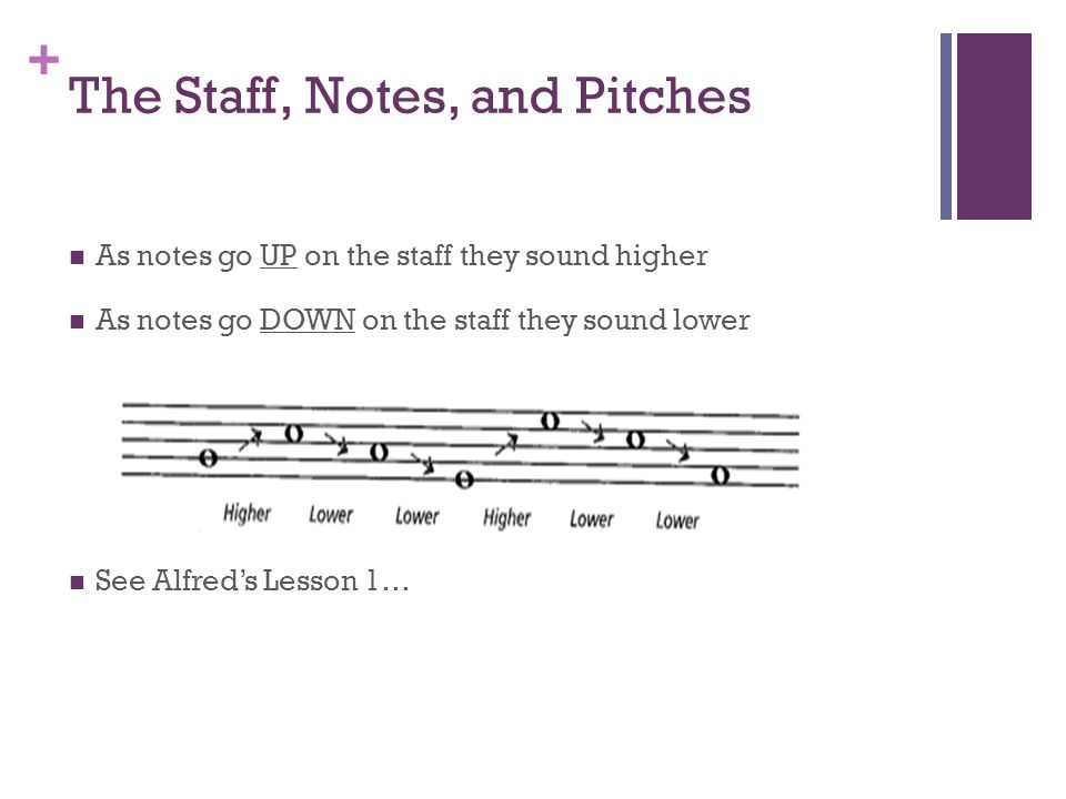 Music Theory 1 Units 1 2 The Staff Clefs Basic Note Values And