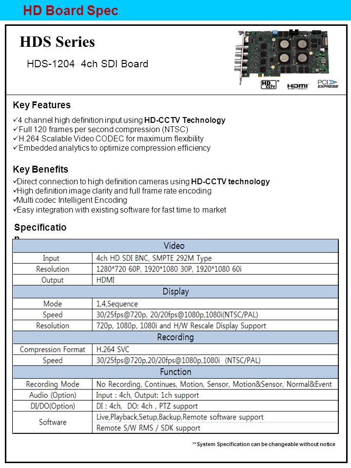 HD Board Spec HDS Series HDS ch SDI Board Key Features 4 channel ...