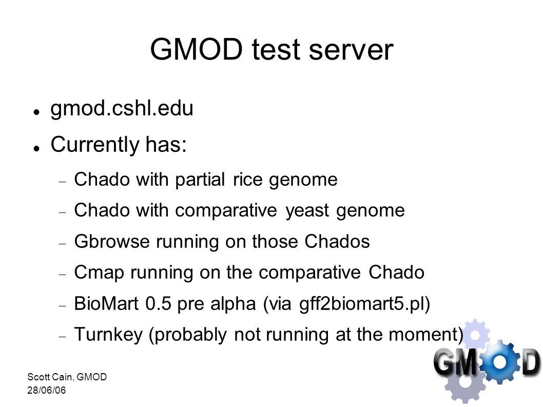 Gmod Peer To Peer Server Not Responding