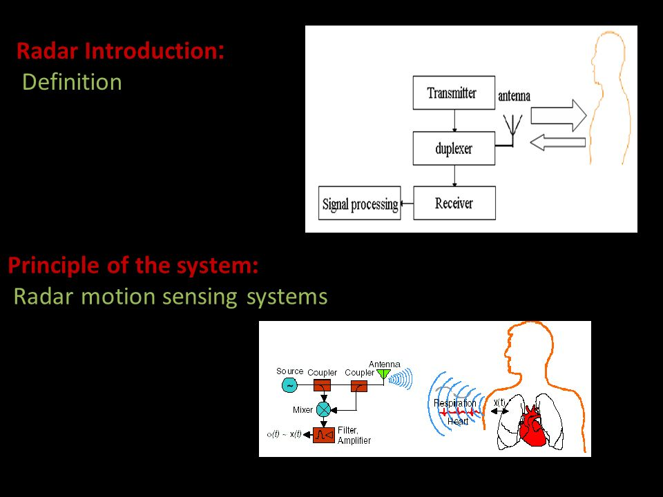 Separation of Heart and Respiration signals using MATLAB Dr  Ali