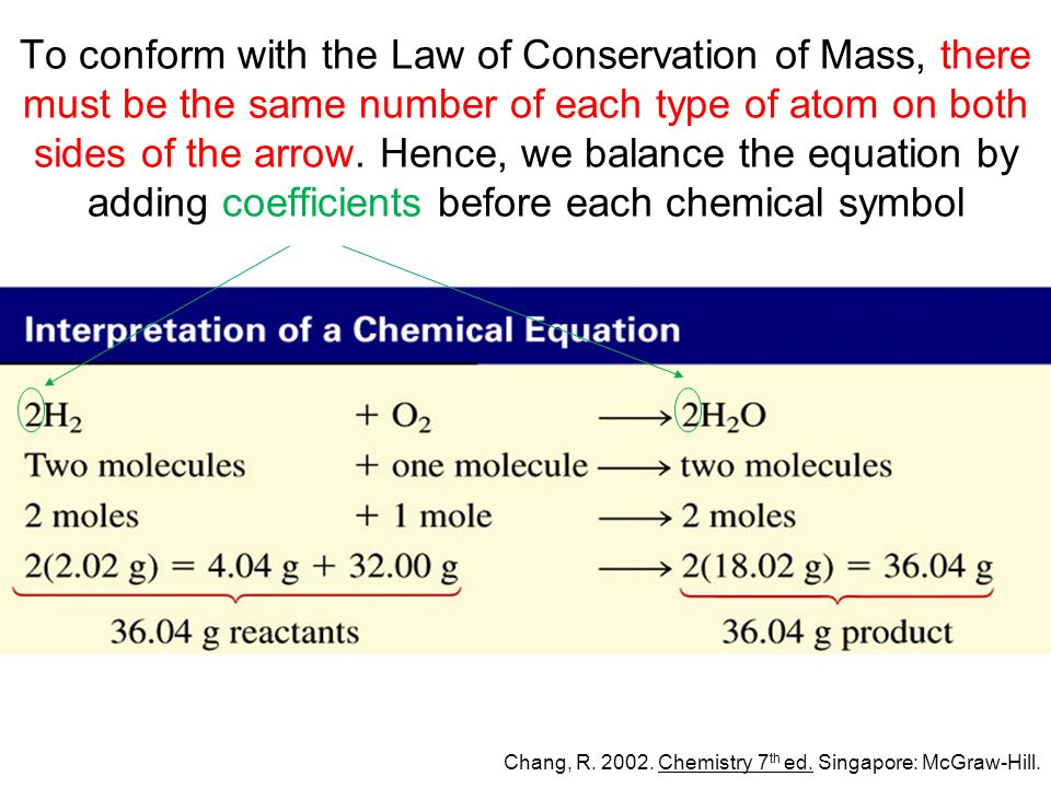 Chemical Accounting The Chemical Formula Information That Can Be