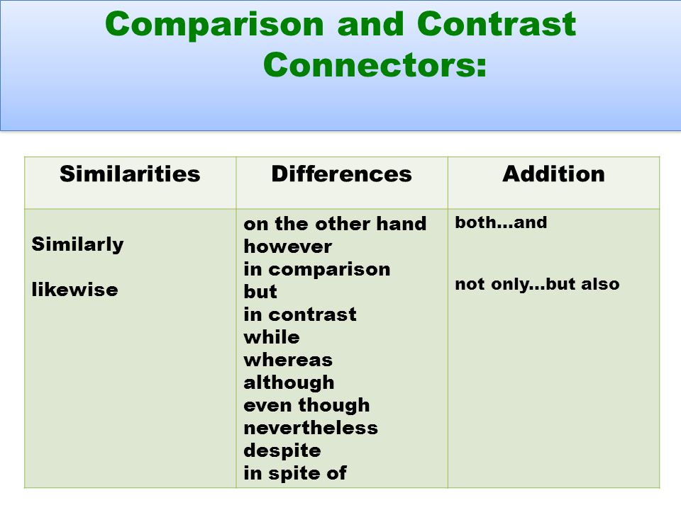 a comparison and contrast between flowers Get an answer for 'how do dr nemur and dr strauss compare and contrast in flowers for algernon' and find homework help for other flowers for algernon questions at enotes.
