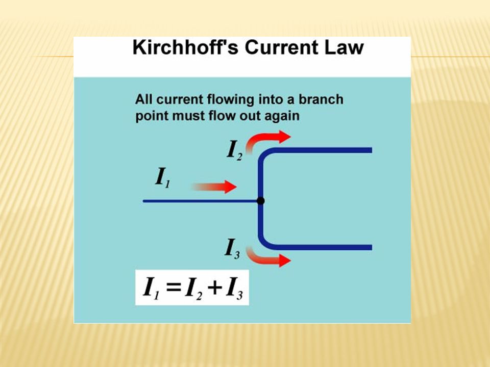 VOCABULARYOBJECTIVES  Parallel circuit  Kirchoff\'s current law ...