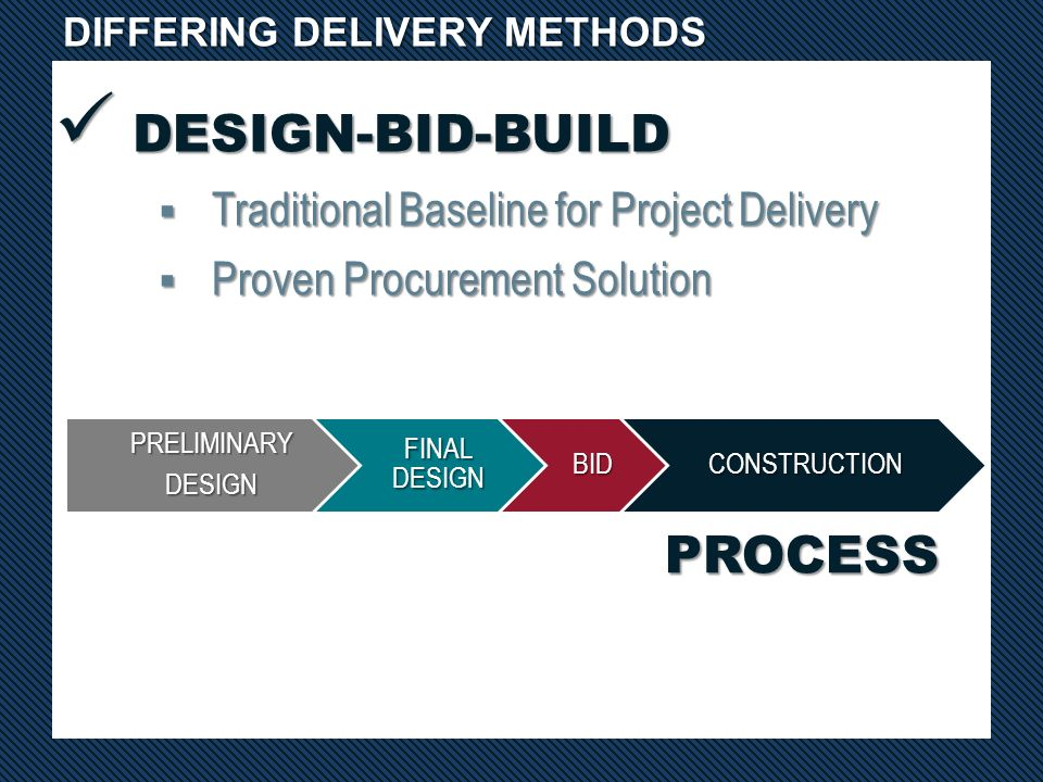 Utilizing Construction Manager At Risk In Greensboro North Carolina Ppt Download