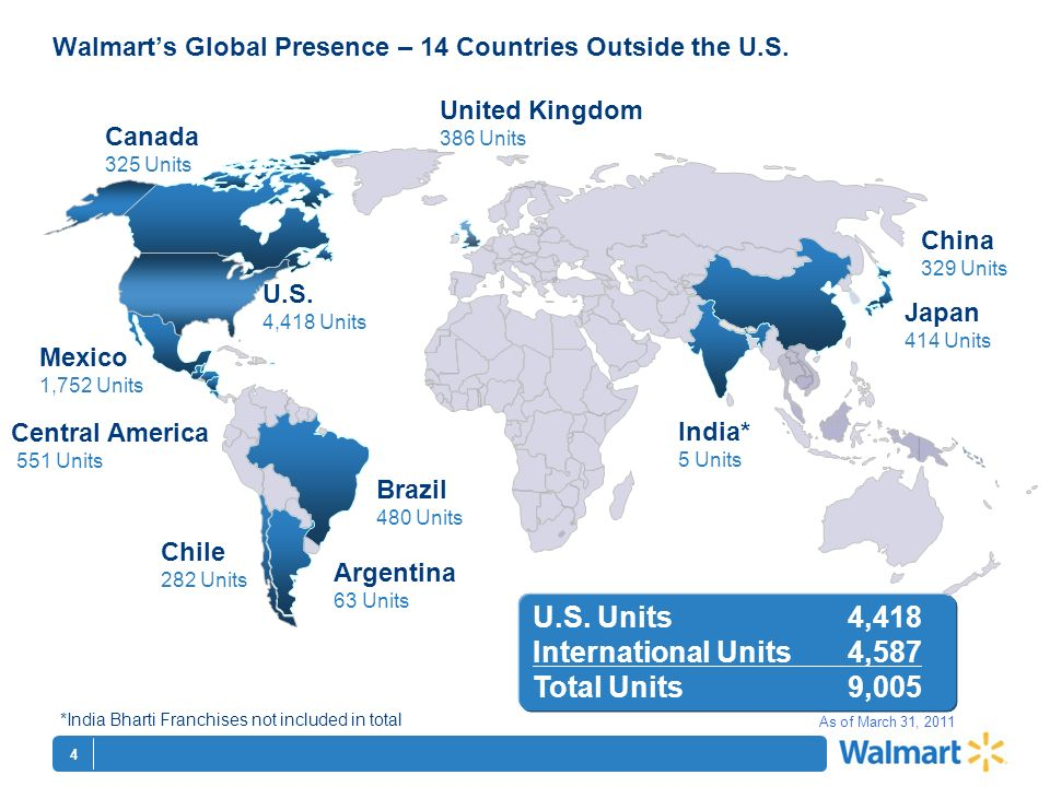 walmart and globalization essay Walmart is the biggest private employer chain that e xists and due to globalization, its revenue and number of employees continues to grow each year.