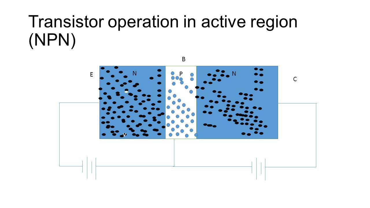Transistor (BJT). Introduction BJT (Bipolar Junction Transistor ...