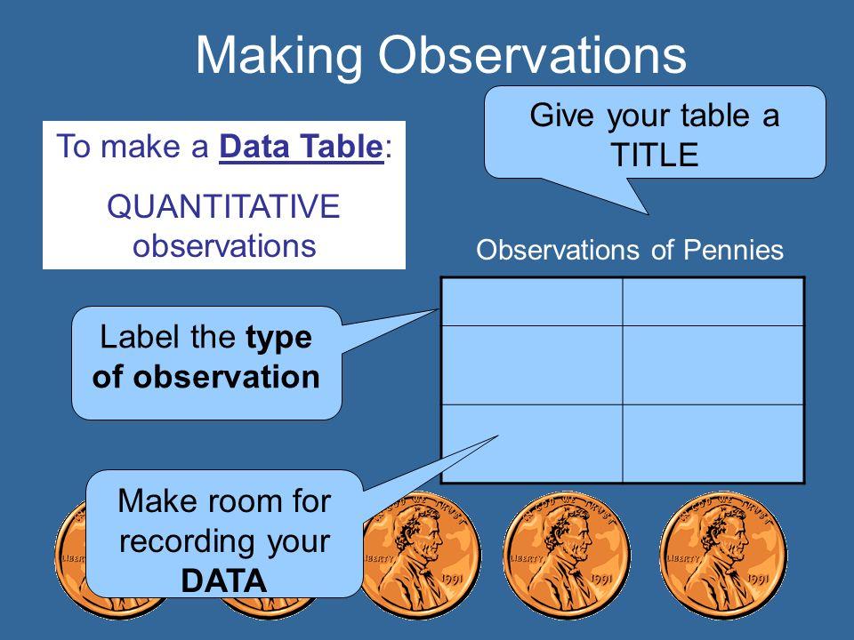 your observation