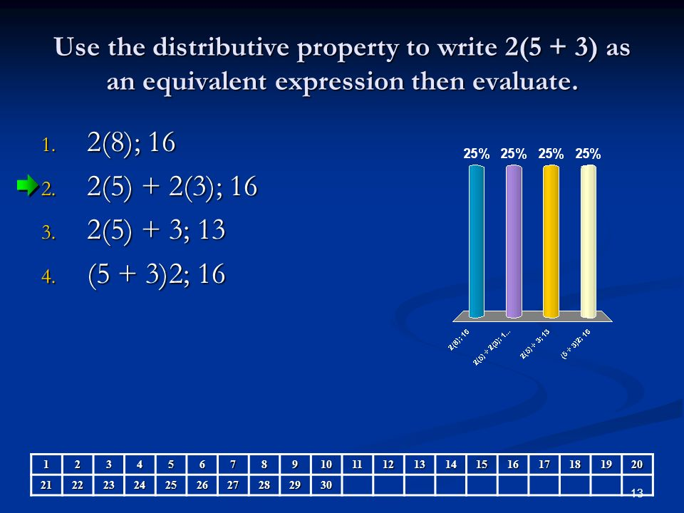 13 Use the distributive property to write 2(5 + 3) as an equivalent expression then evaluate.