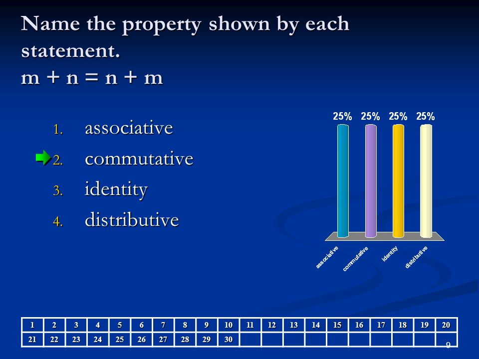 9 Name the property shown by each statement.