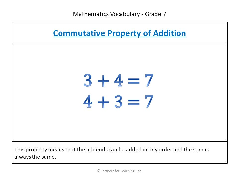 Mathematics Vocabulary - Grade 7 Commutative Property of Addition ©Partners for Learning, Inc.
