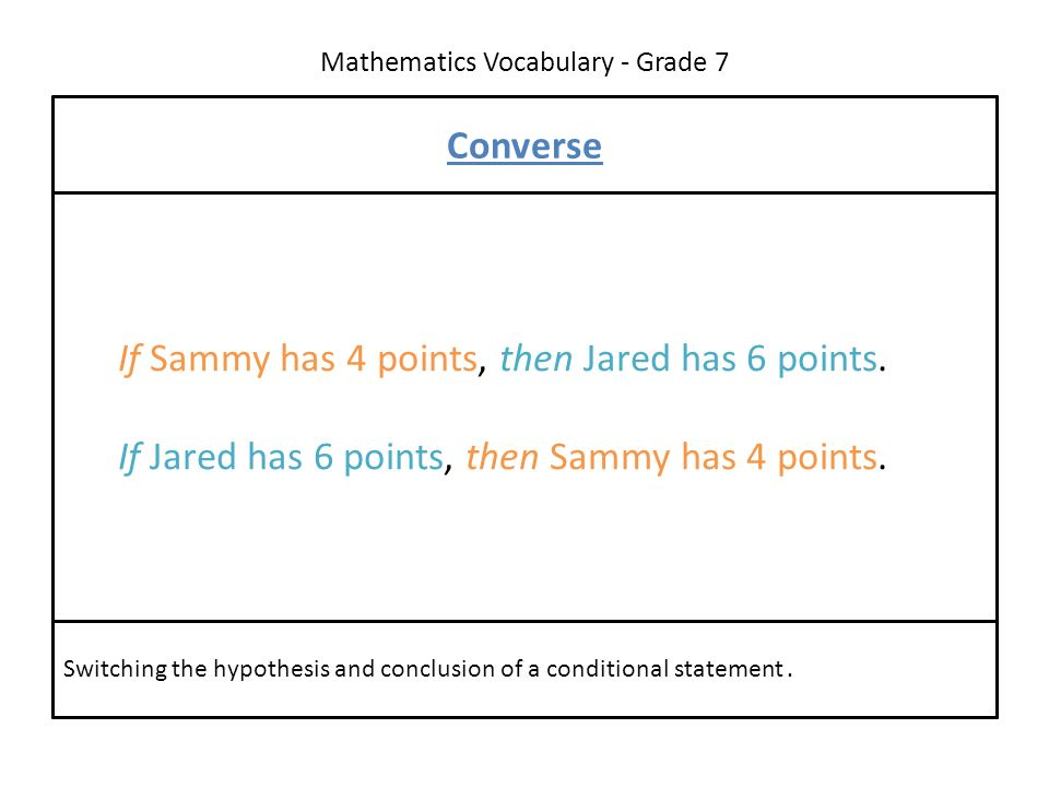 Mathematics Vocabulary - Grade 7 Converse Switching the hypothesis and conclusion of a conditional statement.