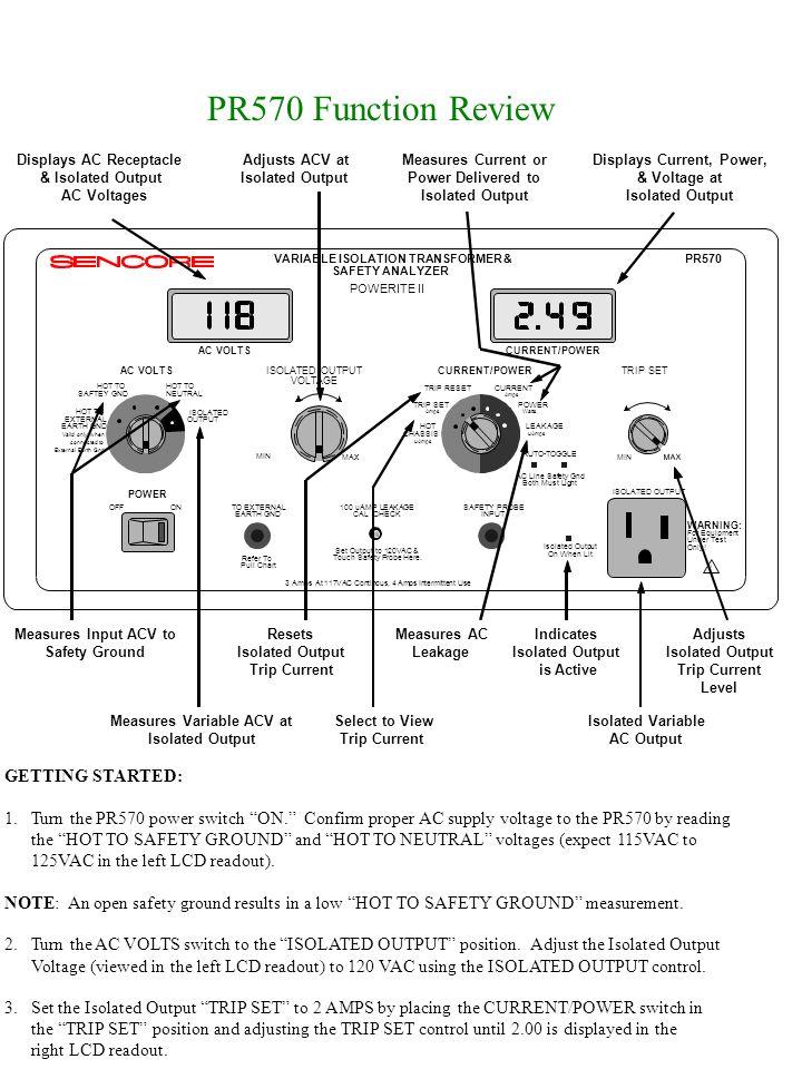 PR570 POWERITE II TRAINING Dedicated to Success in Electronic