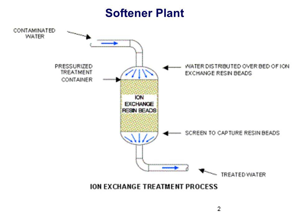 zeolite process flow diagram wiring diagram online Process Flow Ideas