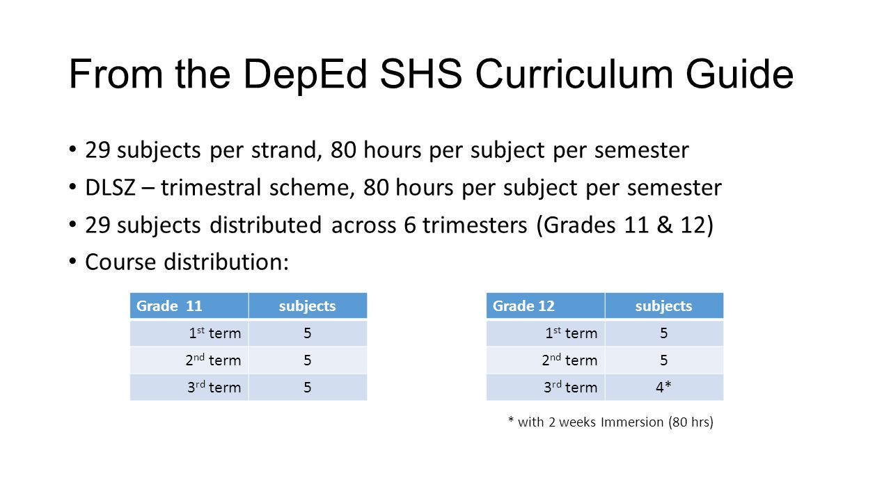 SENIOR HIGH SCHOOL COURSE DISTRIBUTION AY ppt download