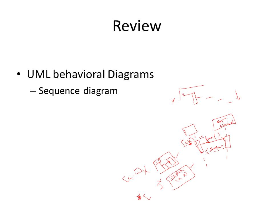 Software Design And Architecture Lecture 26 Review Uml Behavioral