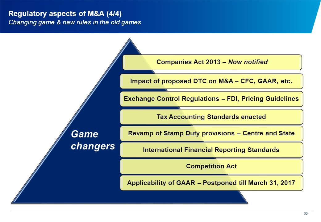 33 Companies Act 2013 – Now notifiedImpact of proposed DTC on M&A – CFC, GAAR, etc.Exchange Control Regulations – FDI, Pricing GuidelinesTax Accounting Standards enactedRevamp of Stamp Duty provisions – Centre and StateInternational Financial Reporting StandardsCompetition ActApplicability of GAAR – Postponed till March 31, 2017 Game changers Regulatory aspects of M&A (4/4) Changing game & new rules in the old games