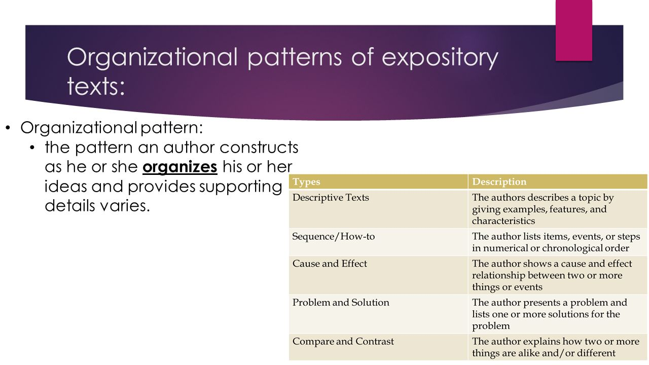 expository essay patterns This pattern is the most commonly used format, and will typically work when the other patterns do not a topical pattern arranges information according to different sub-topics within a larger topic, or the types of things that fall within a larger category.