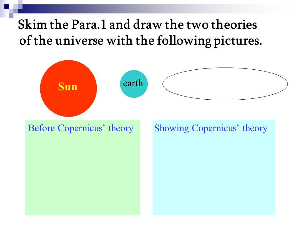 Copernicus' Revolutionary Theory  Skim the Para 1 and draw the two