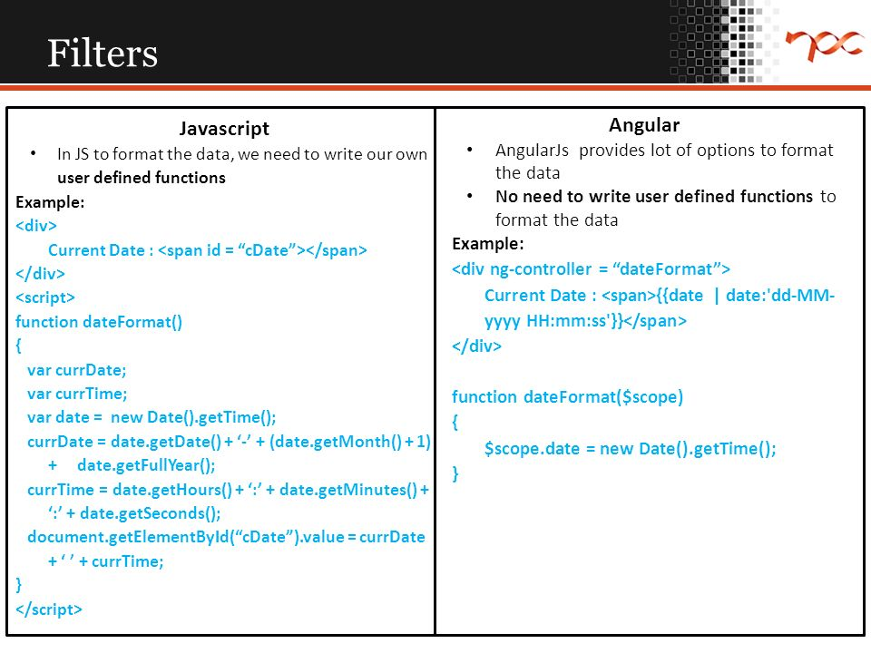 Angular Js Contents About Angular Js Hassle Free Angular Js Mvc