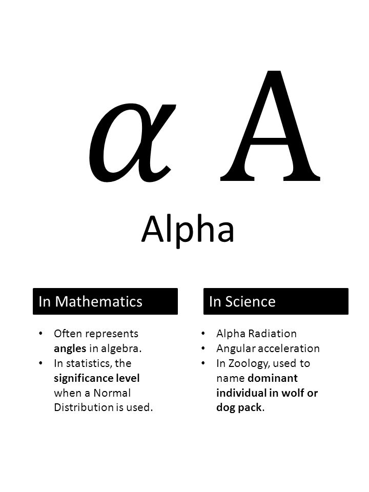 Alpha In Mathematics Often Represents Angles In Algebra In