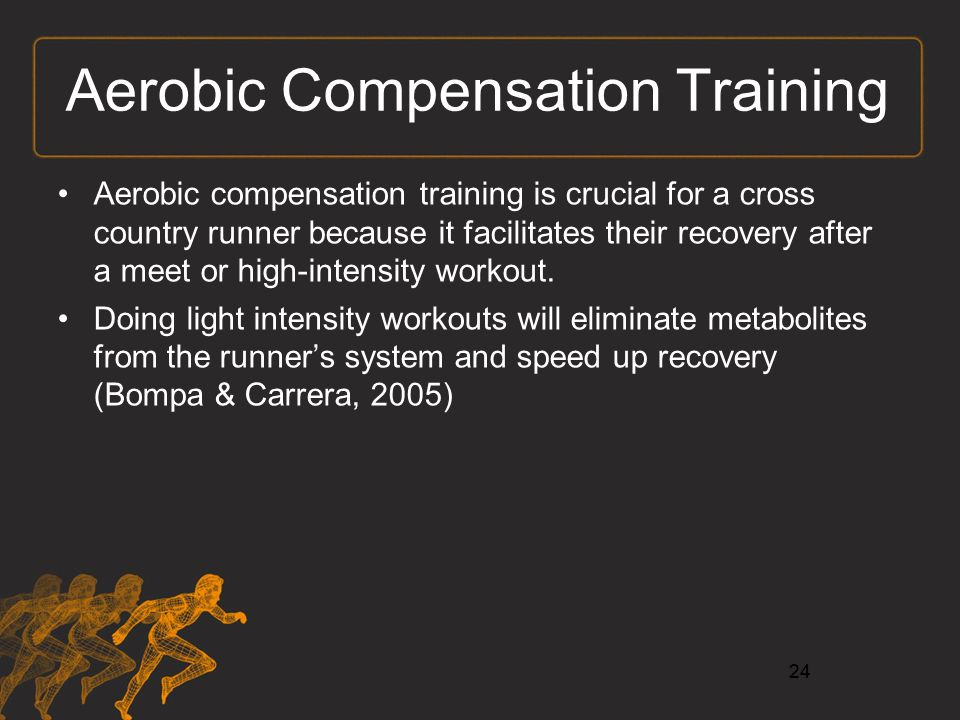 workouts for cross country runners