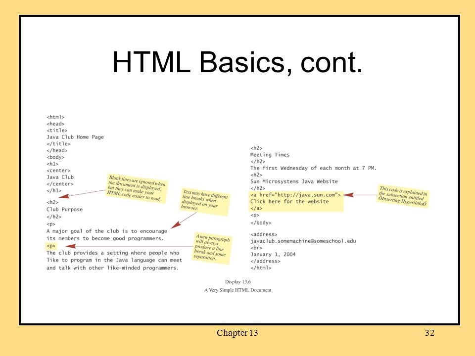 32 Chapter 1332 HTML Basics Cont