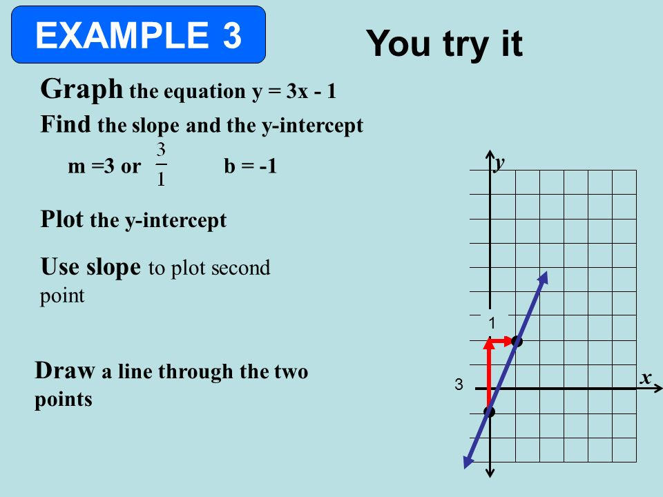 Quick Graphs Using Slope Intercept Form 46 Objective 1 Graph A