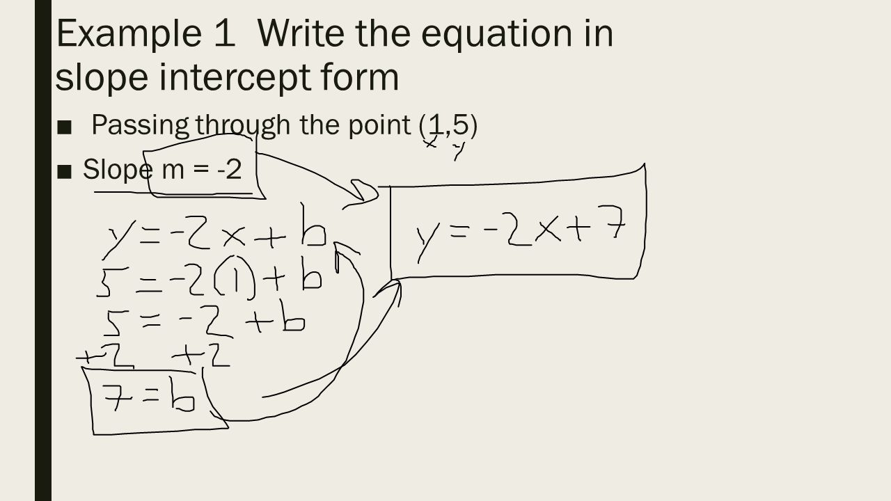 writing equations in slope intercept form 4.2. what you need… □in
