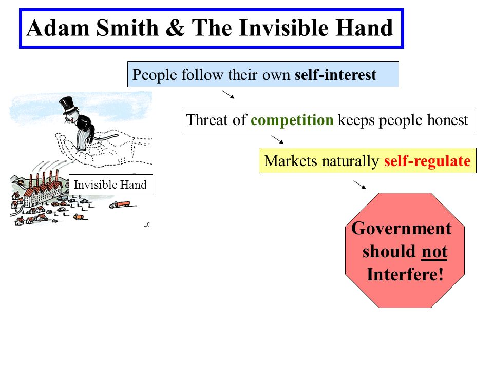 Image result for invisible hand adam smith pdf